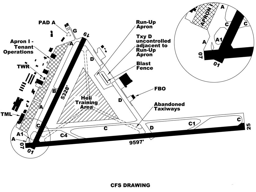 Airport Site Plan CFS Drawing - JPEG
